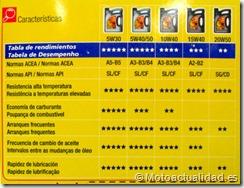PoluxCriville-Motoactualidad-es-Aceites-de-moto-2