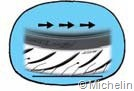 PoluxCriville_Michelin-Pilot-Road-3(3)