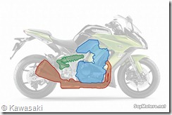 PoluxCriville_SoyMotero_Net_Kawasaki_Z1000SX(7)