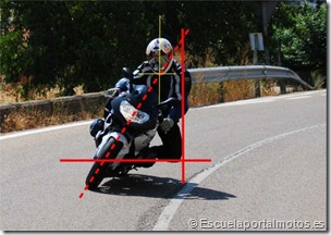 PoluxCriville-EscuelaPortalMotos-es-posicionamiento-movimiento-moto