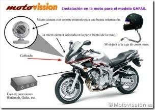 PoluxCriville-motovission-camara-onboard-pasajero-moto