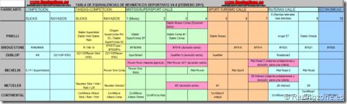 PoluxCriville-RacongZone-es-tabla-neumaticos-2011