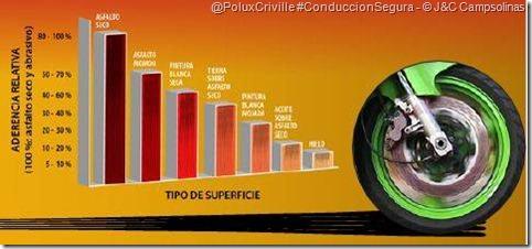 PoluxCriville-MotoWorld_Magazine_n46_J&C_Campsolinas-como-frenar-moto