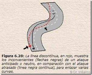 PoluxCriville-Dr_Infierno-manual-motero-dic-2011_2