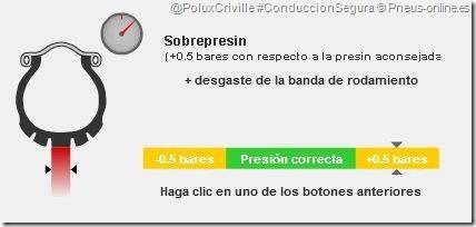 PoluxCriville-neumaticos_pneus_online-es-moto-presion-alta-neumatico-seguridad-vial-conduccion-segura