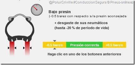 PoluxCriville-neumaticos_pneus_online-es-moto-presion-baja-neumatico-seguridad-vial-conduccion-segura