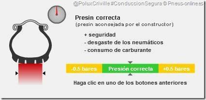 Que la presión en tu moto no te pueda Poluxcriville-neumaticos_pneus_online-es-moto-presion-correcta-neumatico-seguridad-vial-conducci
