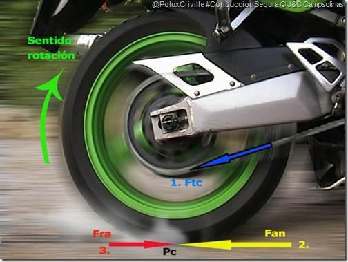 La adherencia en moto  Poluxcriville-jc_campsolinas-moto-conduccion-segura-grafico-rt