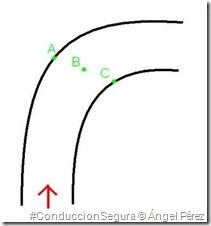 PoluxCriville-EscuelaPortalMotos_es-moto-conduccion-segura-donde-mirar-curvas
