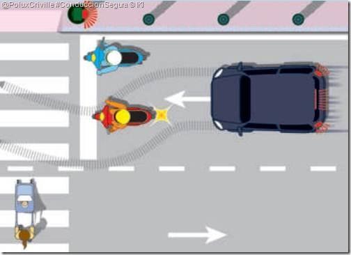 PoluxCriville-Motociclismo_es-IKI-evitar-choque-semáforo-detrás-moto-conducción-segura