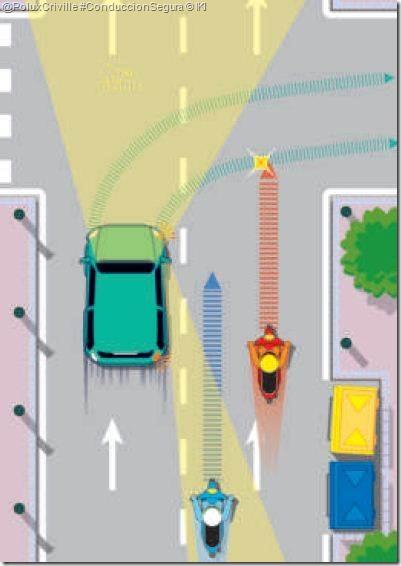 PoluxCriville-Motociclismo_es-moto-evitar-golpes-alcance-corten-paso-conduccion-segura-ciudad