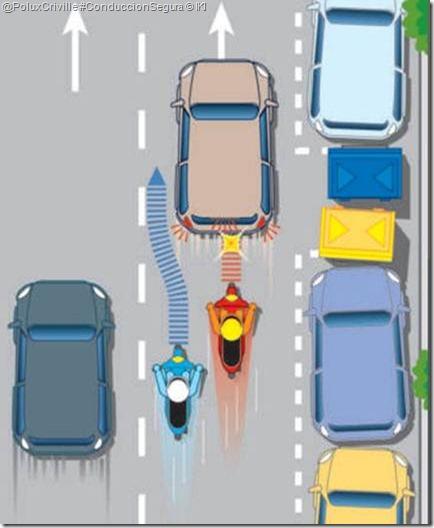 PoluxCriville-Motociclismo_es-moto-golpes-alcance-conduccion-segura-ciudad