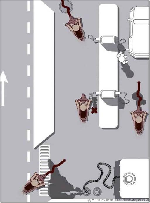 PoluxCriville-Motociclismo_es-IKI-conduccion-segura-moto-gasolinera-charcos