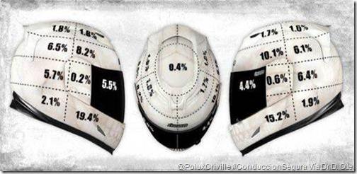 PoluxCriville-Doctor-Dietmar-Otte-proteccion.casco-integral-moto-seguridad-conduccion.jpg