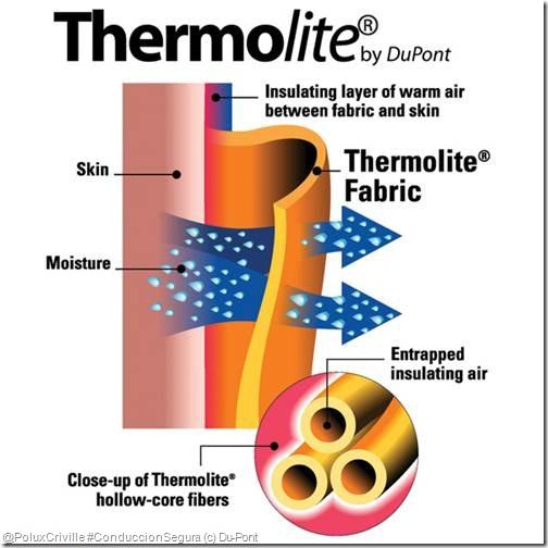 PoluxCriville-Thermolite-thermastat