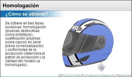 PoluxCriville-Repsol_com-Homologacion-casco-ECE_ONU_R22_05