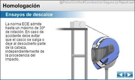PoluxCriville-Repsol_com-Homologacion-casco-ensayo-descalce-ECE_ONU_R22_05_JPG