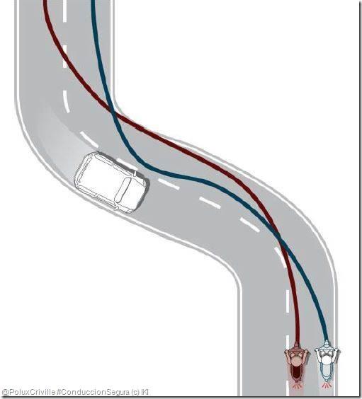 PoluxCriville_IKI_Motociclismo_es-trazada-curva-moto-seguridad-ruta