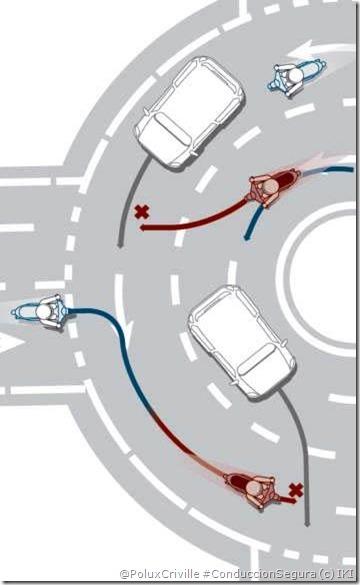 PoluxCriville_Motocilicmo_es-IKI-moto-rotonda-glorieta-peligros-conduccion-segura (1)