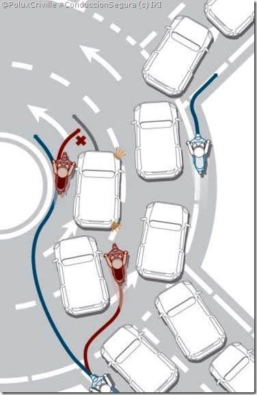 PoluxCriville_Motocilicmo_es-IKI-moto-rotonda-glorieta-peligros-conduccion-segura (2)
