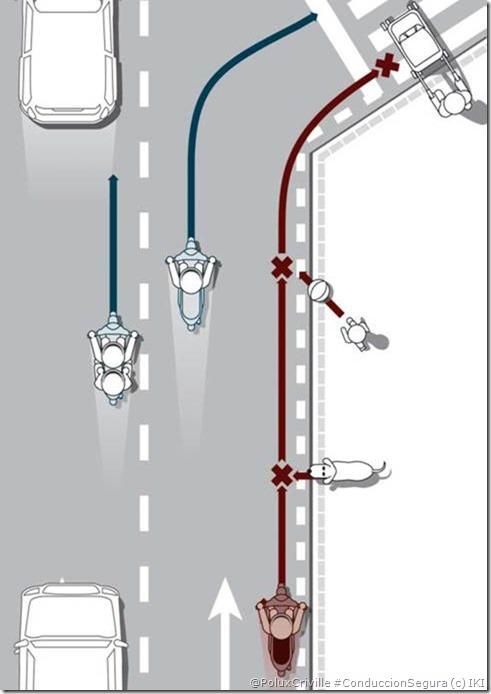 PoluxCriville-Motociclismo.es-IKI-frenada-moto-sobre-asfalto (2)