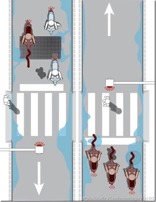PoluxCriville-Motociclismo.es-Ilustraciones IKI-moto-patinazos-deslizar-derrapar-conduccion-segura (1)
