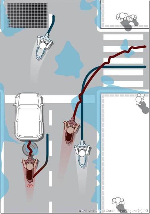 PoluxCriville-Motociclismo.es-Ilustraciones IKI-moto-patinazos-deslizar-derrapar-conduccion-segura (2)