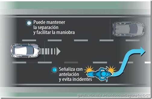 PoluxCriville-Revista-DGT-moto-intermitentes-conduccion-segura