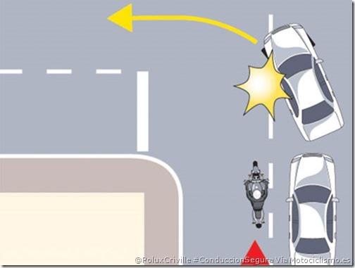 PoluxCriville-Motociclismo.es-conduccion en ciudad adelantamientos e intersecciones-moto-conduccion-segura (1)