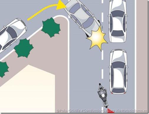 PoluxCriville-Motociclismo.es-conduccion en ciudad adelantamientos e intersecciones-moto-conduccion-segura (2)