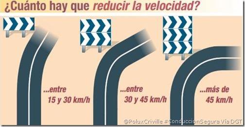 PoluxCriville-DGT_Dlirios-157_2002-senalizacion-balizas-curvas-velocidad