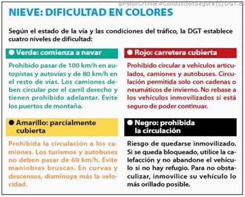 PoluxCriville-Revista-Trafico-y-Educacion-Vial-Cuatro-niveles-nieve-carreteras-circulacion-conduccion-segura-moto