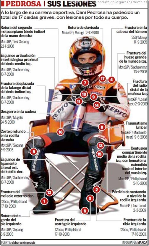 PoluxCriville-Via-Marca.es-dani-pedrosa-fracturas-lesiones-moto