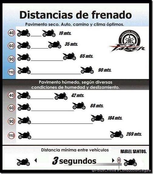 PoluxCriville_Via_CFM_Rafael_Santos-conduccion-moto-distancia-seguridad-frenado