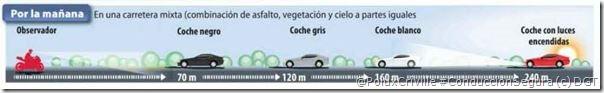 PoluxCriville_Via_DGT_interior.gob.es_color-coches-distancia-visibilidad-amaneciendo-primeras-horas