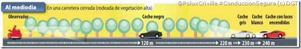 PoluxCriville_Via_DGT_interior.gob.es_color-coches-distancia-visibilidad-mediodia
