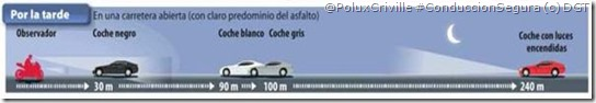 PoluxCriville_Via_DGT_interior.gob.es_color-coches-distancia-visibilidad-tarde-noche