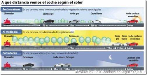 PoluxCriville_Via_DGT_interior.gob.es_color-coches-distancia-visibilidad