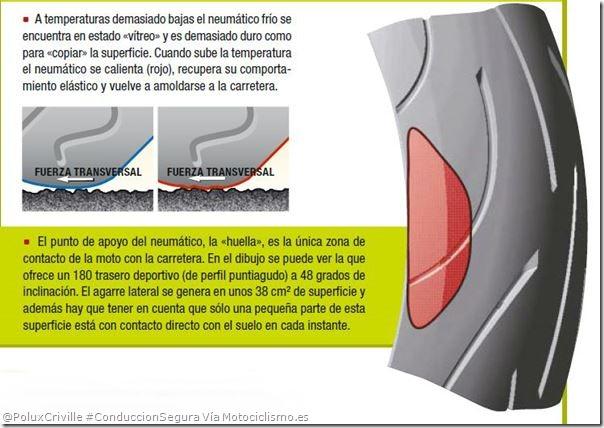PoluxCriville-Via-Motociclismo.es-macrorrugosidad-microrrugosidad-agarre-neumatico-moto