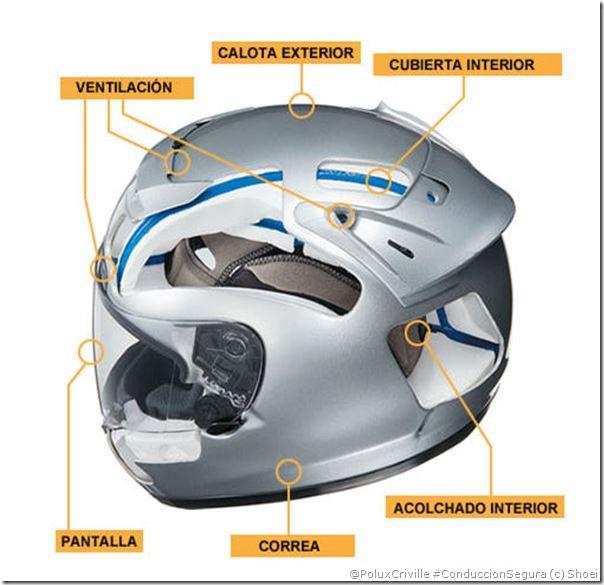 PoluxCriville-Via-Shoei-despiece-casco-calota-cubierta-acolchado-correa-pantalla-conduccion-segura-moto