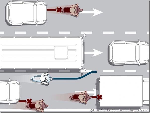 PoluxCriville-Via-Motociclismo.es-IKI-coduccion-segura-moto-carriles-adelantamientos-visibilidad-rebufo