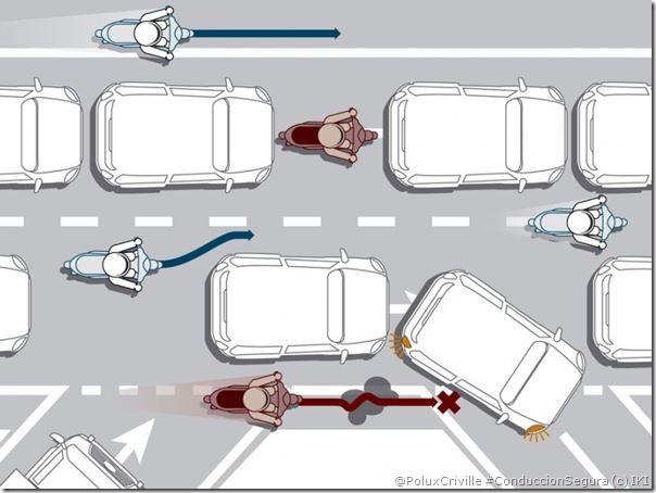 PoluxCriville-Via-Motociclismo.es-IKI-coduccion-segura-moto-carriles-arcenes-obstaculos-suciedad-pinchazos