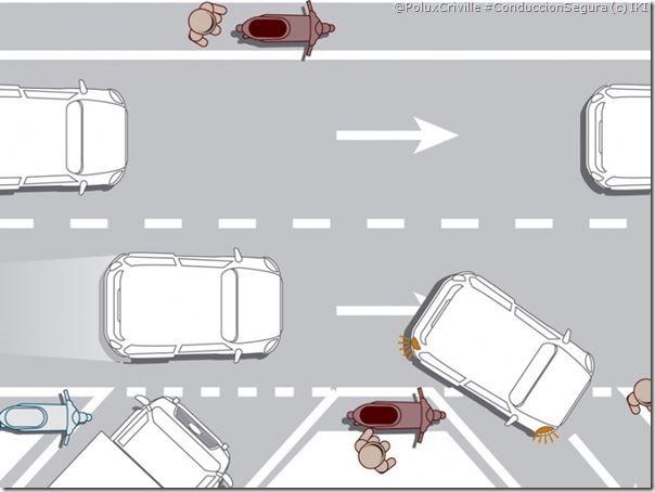 PoluxCriville-Via-Motociclismo.es-IKI-nunca-dejar-moto-carril-izquierdo-conduccion-segura