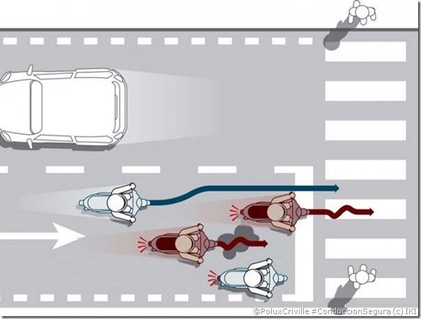 PoluxCriville-Via-Motociclismo.es-Infografia-IKI-pasos-peatones-paradas-bus-conduccion-segura-moto (2)