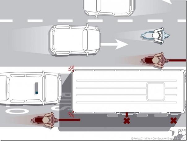 PoluxCriville-Via-Motociclismo.es-Infografia-IKI-pasos-peatones-paradas-bus-conduccion-segura-moto (1)