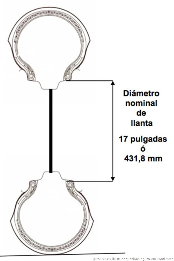 PoluxCriville-Via_Conti-Moto-blog.es-Neumatico-diametro-nominal-llanta-17-pulgadas-431,8-mm