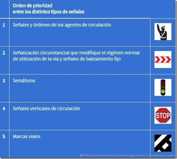 PoluxCriville-Via-CirculaSeguro.com-conduccion-segura-moto-prioridad-seniales-trafico-vertical-horizontal