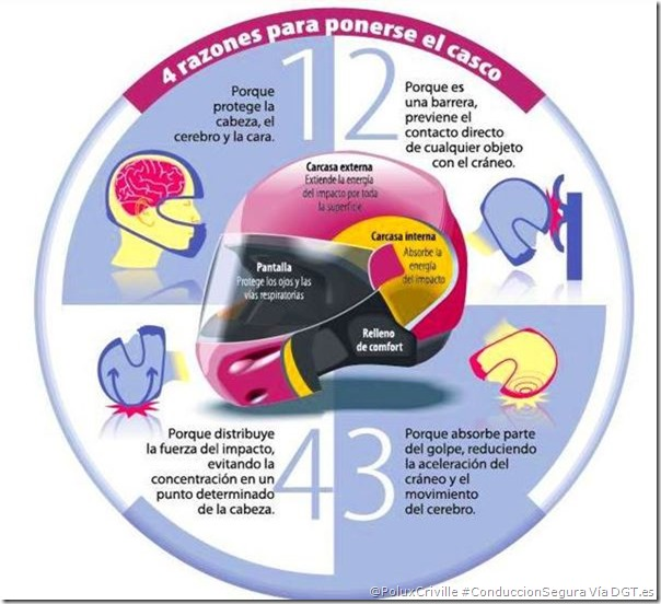 PoluxCriville-Via-DGT.es-4-razones-para-ponerse-casco-moto-conduccion-segura
