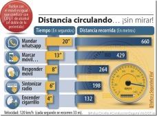 PoluxCriville-Via-DGT.es-Dlirios-Distancia-sin-mirar-en-metros-conduccion-segura.jpg