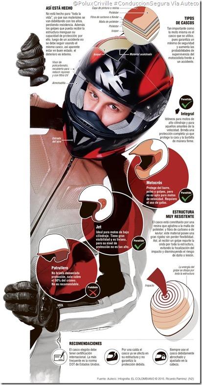 PoluxCrivilleVia-Auteco-mas-razones-para-usar-casco-moto-conduccion-segura